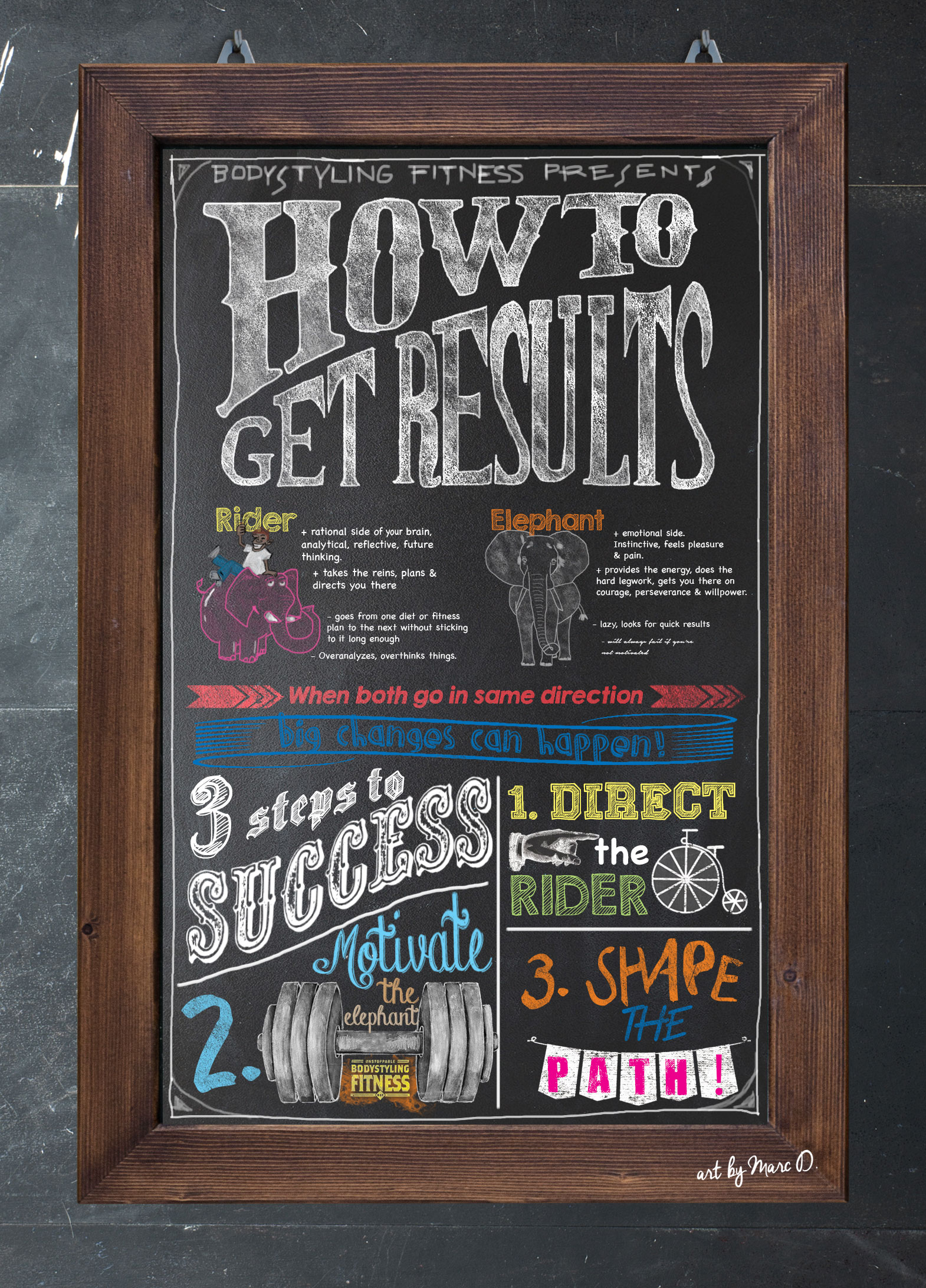 3 Steps to Change chalkboard